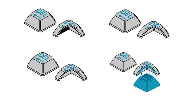 mengenal teknologi double shot injection pada tombol keyboard rexus Mengenal Teknologi Double Shot Injection pada Tombol Keyboard Rexus keycaps