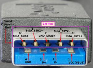 kabel usb Beda Kabel USB 2.0 dan USB 3.0. Bagaimana Aplikasi dan Cara Memaksimalkan Kerjanya? usb3 pins 300x220