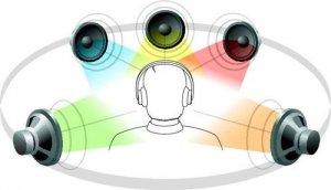 headset Yuk, Kenali Karakteristik Suara Earphone dan Headset Sebelum Beli virtual surround headset 300x172
