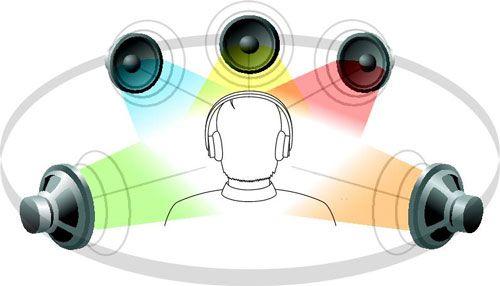 headset Solusi Headset Tidak Terdeteksi Komputer virtual surround headset