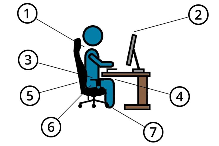 Posisi Duduk Yang Benar  Posisi Duduk Yang Benar Untuk Gamer Dan Pekerja Kantoran Postur Badan