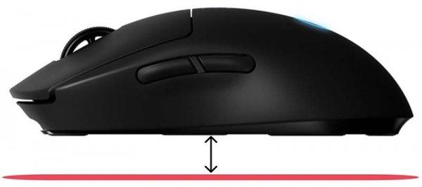 mouse Ketahui LOD atau Jarak Angkat Mouse Gaming Sebelum Beli! mouse gaming 2 600x266