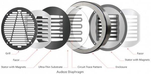 headset Headset Gaming Rexus Pakai Driver Dynamic. Bagaimana Kualitasnya? planar 3 600x296
