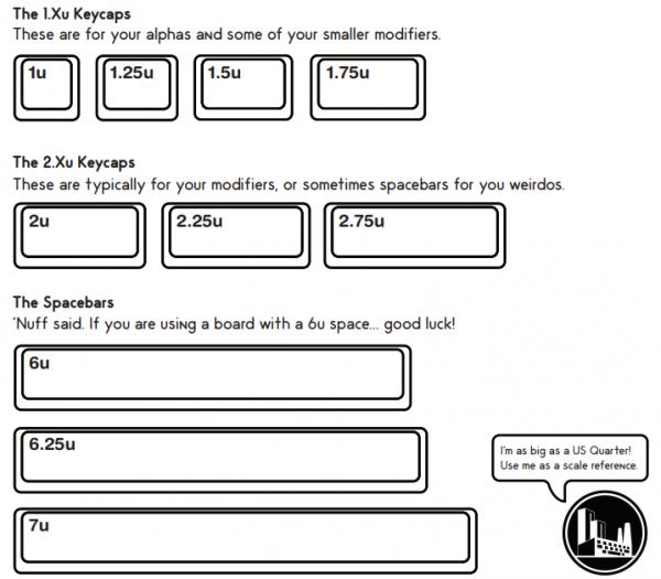 keycap Standar Ukuran Keycap Tombol Keyboard Mekanikal yang Kamu Harus Ketahui keycap size 600x525